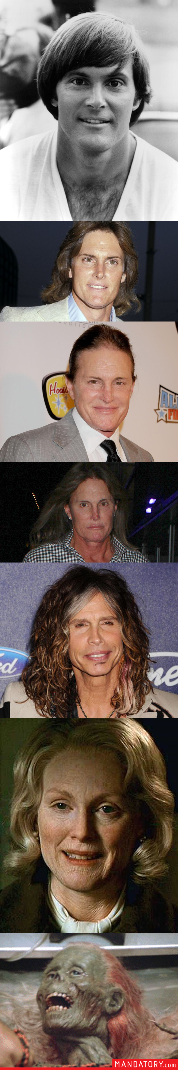 Bruce Jenner's Transformation Has Been Absolutely Staggering