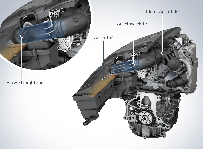 volkswagen diesel fix flow