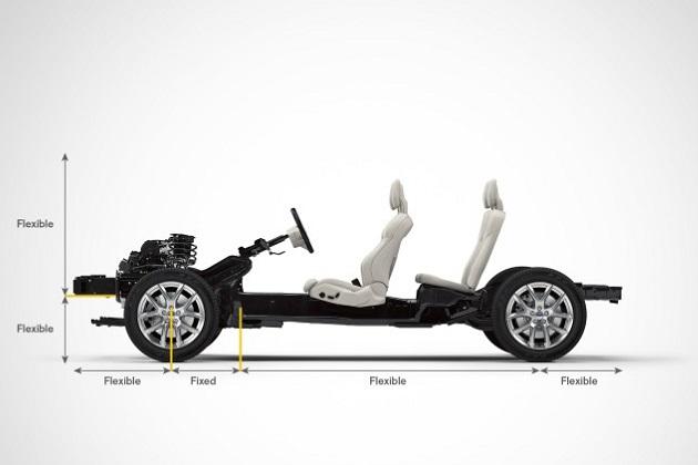 【ビデオ】ボルボ、小型車用の新プラットフォーム「CMA(コンパクト・モジュラー・アーキテクチャ)」を発表