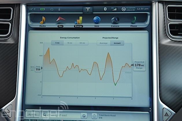 Tesla S predicted range after London test drive