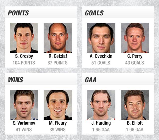 NHL GameCenter screenshots