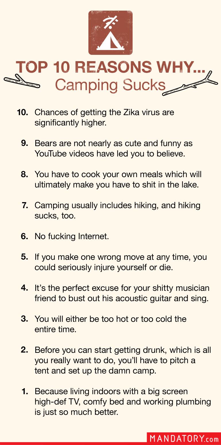 reasons camping sucks, top ten lists, top ten reasons why camping sucks, i hate camping
