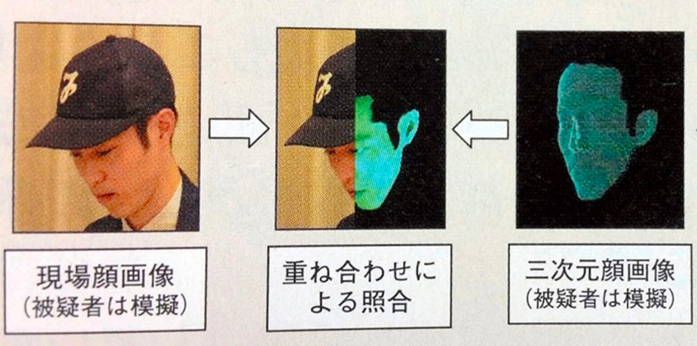 Tokyo police are taking 3D mugshots of suspects