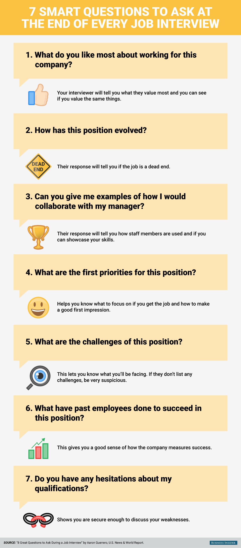 Bi Graphics Smart Questions