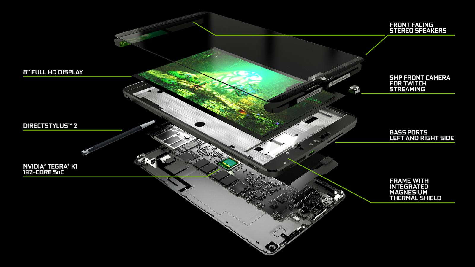 Breaking it down: The Nvidia Shield Tablet