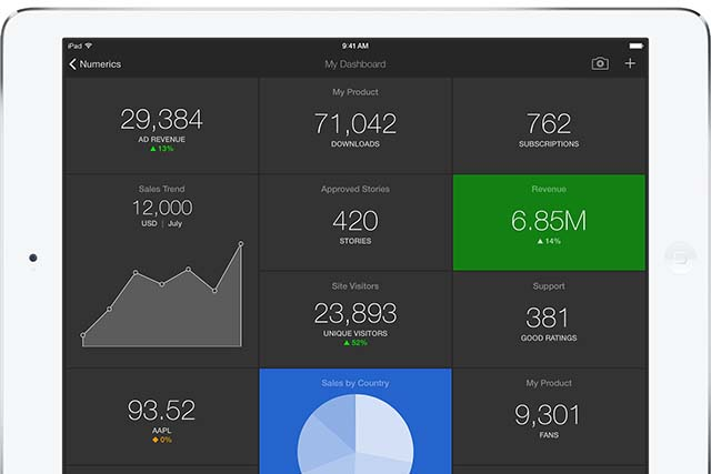 Numerics: A customizable business dashboard app for iOS