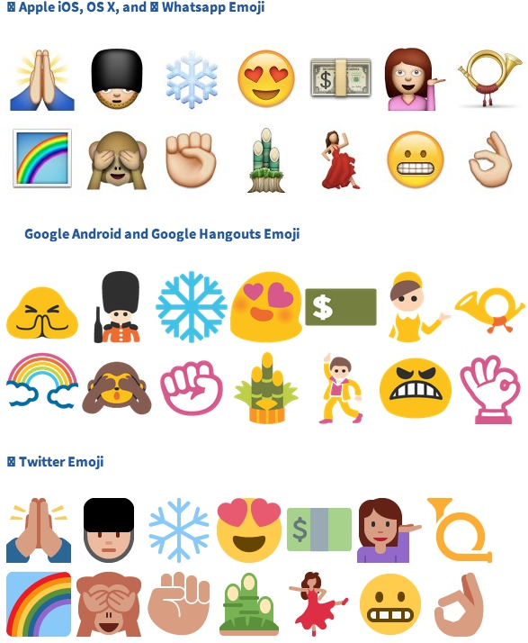 how to use emojis on android