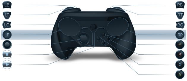 Valve's Steam Controller now has a thumbstick