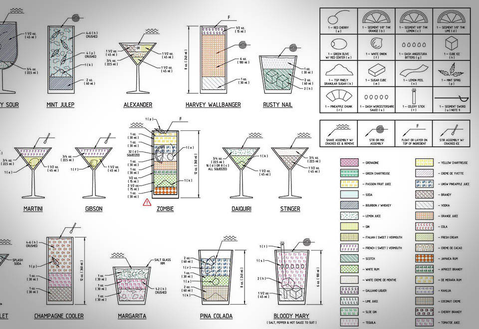 The Big Picture: Mix precision drinks with this delightful CAD drawing
