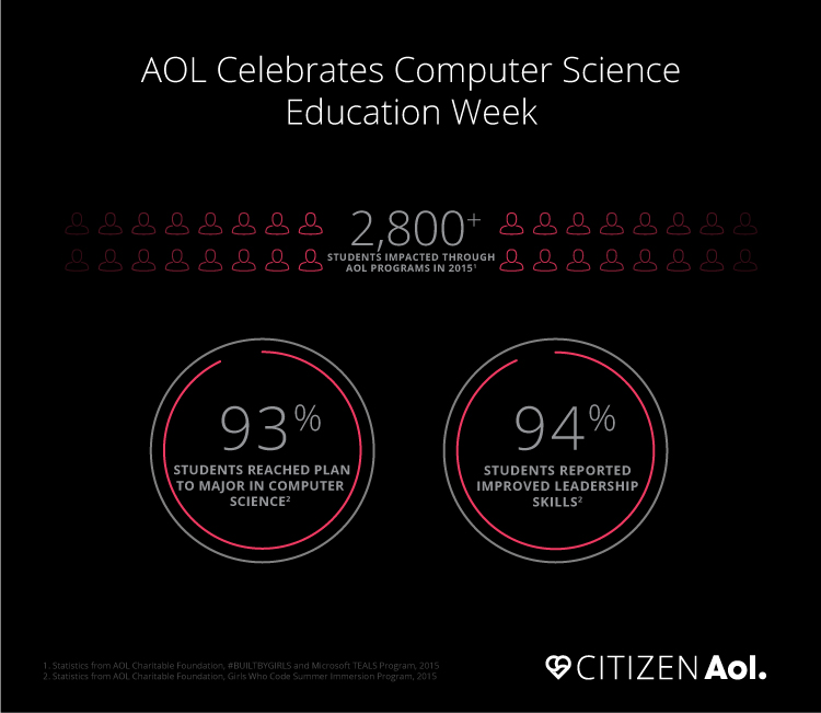 AOL Celebrates Computer Science Education Week