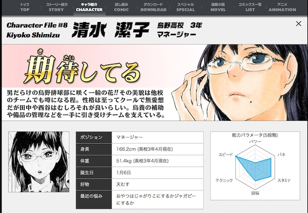 いまアニメ界で話題の美人マネージャーキャラとは?各年代で違ったトレンド傾向に