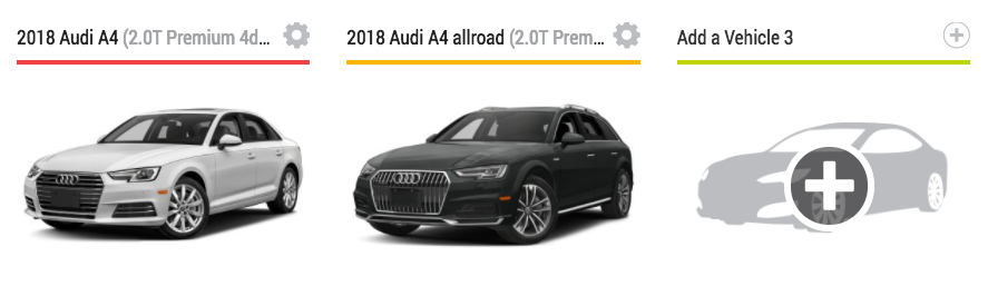 Autoblog Research Tool