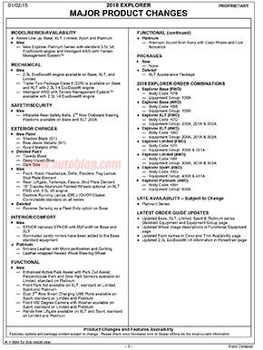 2016 Ford Explorer Order Guide