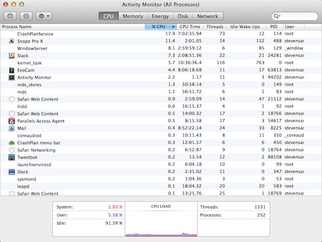OS X Activity Monitor utility window