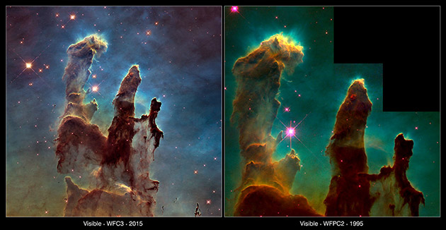 Hubble turns 25: The past, present and future
