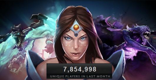 wow playerbase