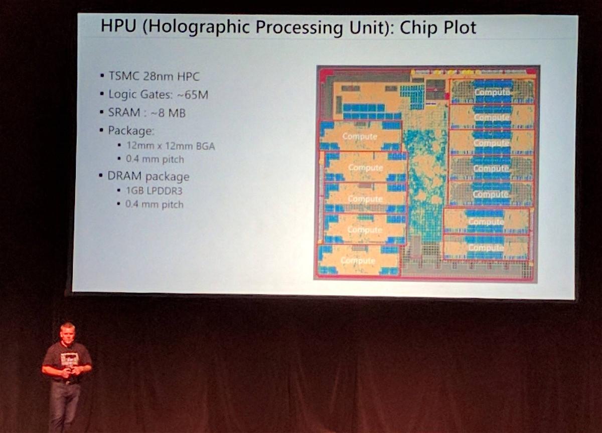 hololens large Descubrimos más detalles del misterioso procesador de las HoloLens