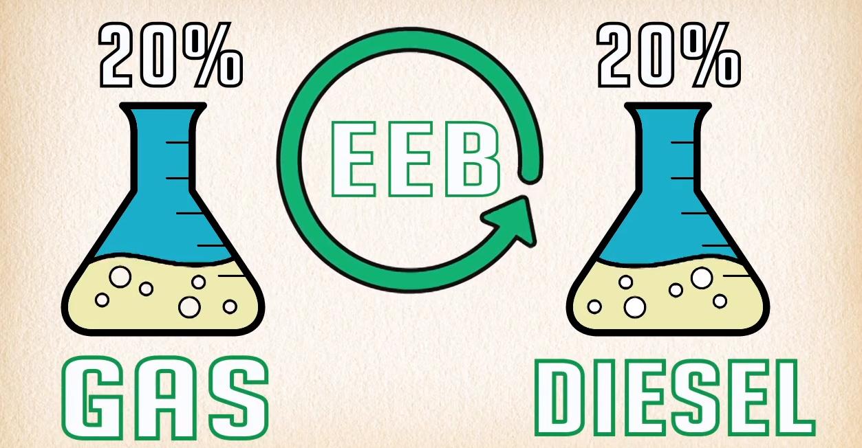 Vitruvian Energy crowdfunding to make EEB, a trashy biofuel