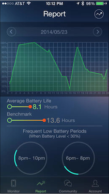 Jackery, app, app store, battery meter, battery level, iPhone
