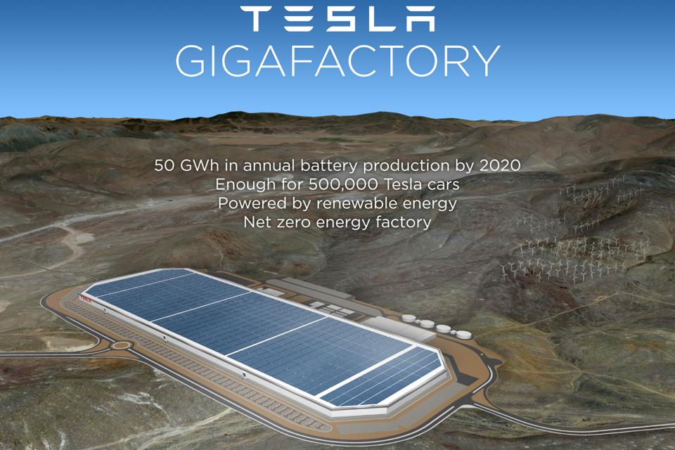 Tesla's model of the completed Gigafactory