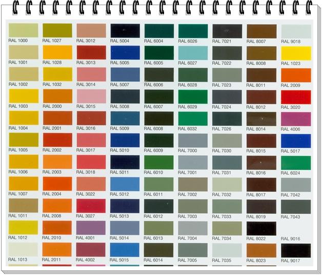 Autofarbe, Autolack, featured, Lack, Lieblingsfarbe, Wagenfarbe, Top Farbe, Top lack, lieblings lack, Statistik, Neuwagen, KBA, Kraftfahrt Bundesamt