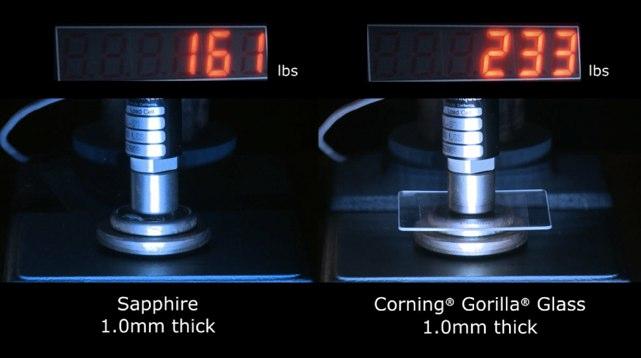 corning sapphire test