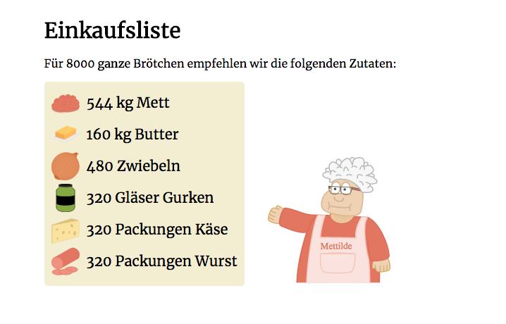 Mettrechner: Webseite hilft bei der nächsten Mett-Party