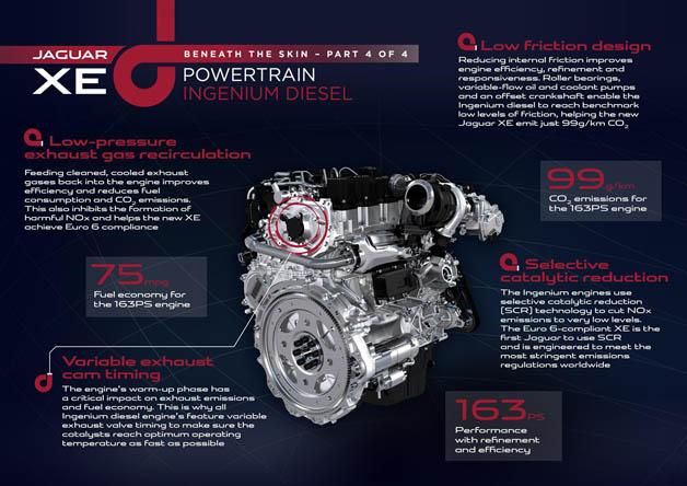 Jaguar Ingenium diesel