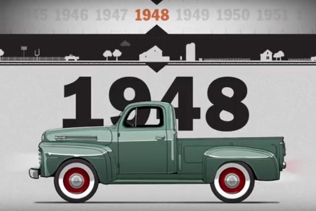 【ビデオ】フォードが誇るピックアップトラック「Fシリーズ」の歴史を30秒で振り返ってみよう!