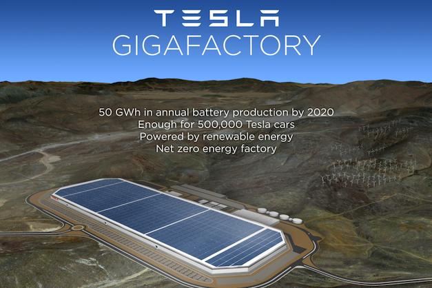 Tesla Motors' Gigafactory