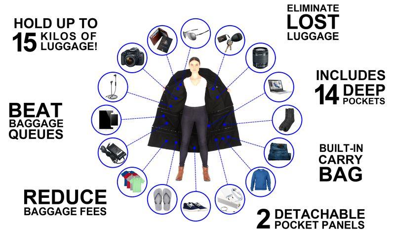 Airport Jacket: Taschenmantel für neunmalkluge Vielflieger