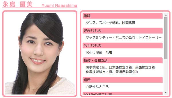 フジ永島優美アナ、2年目突入で「社会人デビュー」したあるコトを暴露される