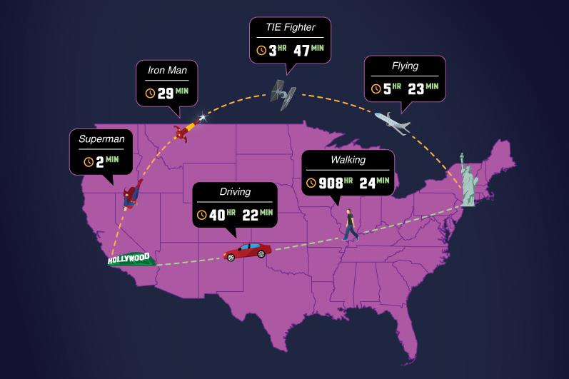 Infografik: Fiktive Reisezeiten von Superhelden und Co.