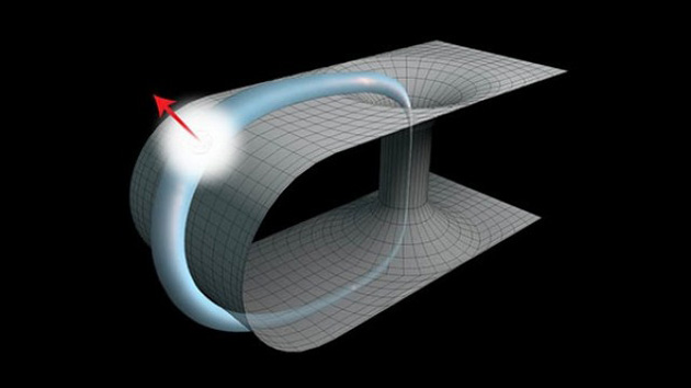 A space-time wormhole lets a particle travel back in time