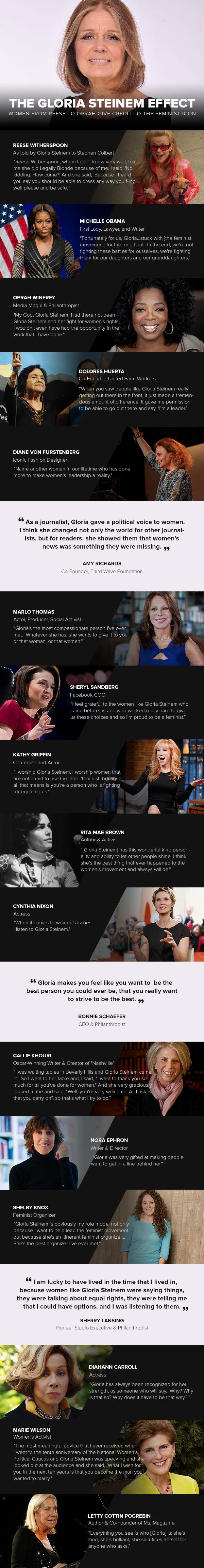 19 Powerful Women on 'The Gloria Steinem Effect'