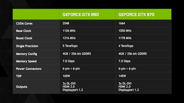 NVIDIA's latest GPU crams 4K images on 1080p displays