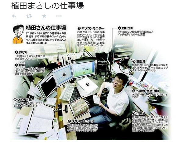 「コボちゃん」漫画家、植田まさしが仕事場を公開 「ハイテクすぎる」とネット上で話題に