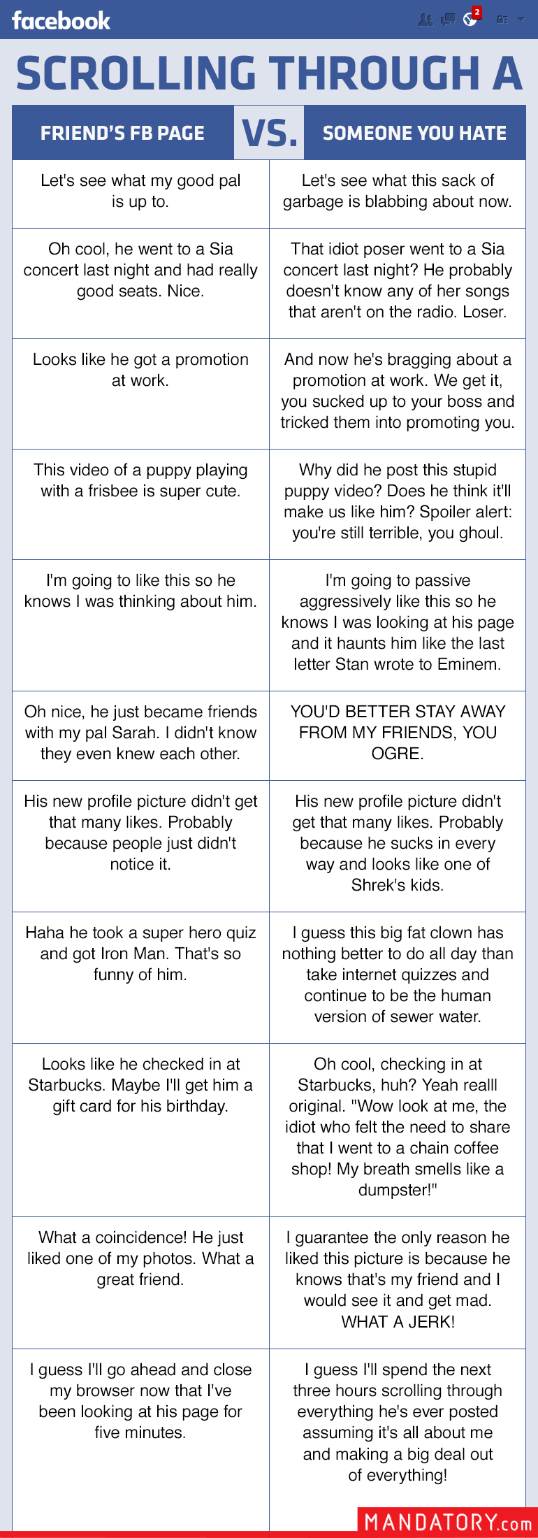funny facebook infographic, facebook friend vs facebook enemy, scrolling through facebook chart
