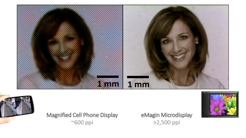 Esta micropantalla OLED tiene enamorado a Apple, LG y Valve