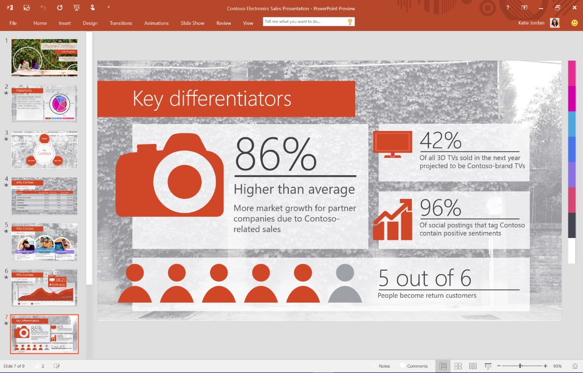 Office 2016 starts rolling out on September 22