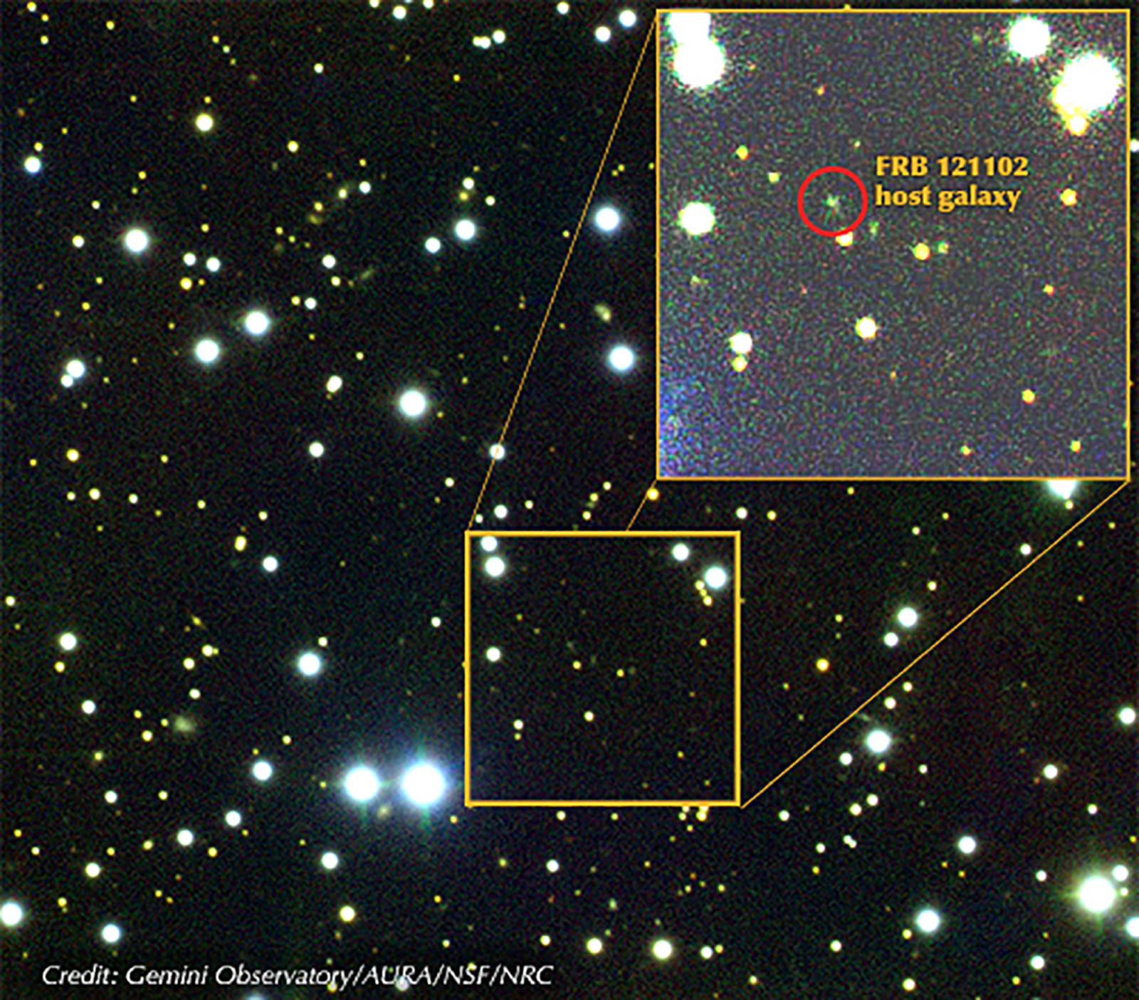 The location of the dwarf galaxy sending out fast radio bursts