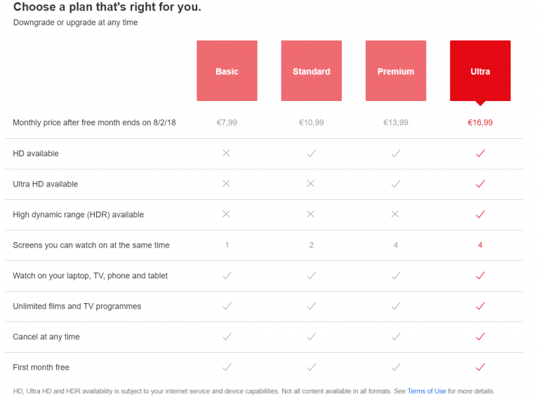 """List of Netflix pricing tiers including the new """"Ultra"""" plan"""