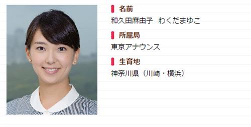 NHK新・朝の顔、和久田麻由子アナにお茶の間から熱視線 「NHKが本気」「別格の可愛さ」
