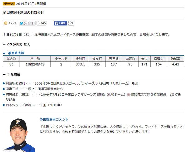 日ハム・多田野投手退団の報にネット上から多数の悲鳴 「いやだ!」「ついに来たか…」