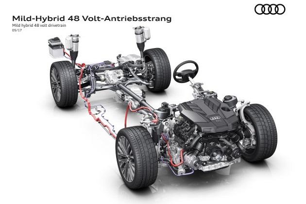 アウディ、新型「A8」に48ボルト電装システムを使った「マイルド・ハイブリッド」を採用すると発表
