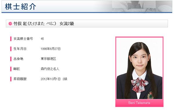美少女棋士・竹俣紅(16歳)に熱視線 「かわいすぎる」「ガチのアイドルやんけ」
