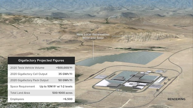 Tomorrow Tesla Motors will announce the location for its battery 'Gigafactory' is Nevada