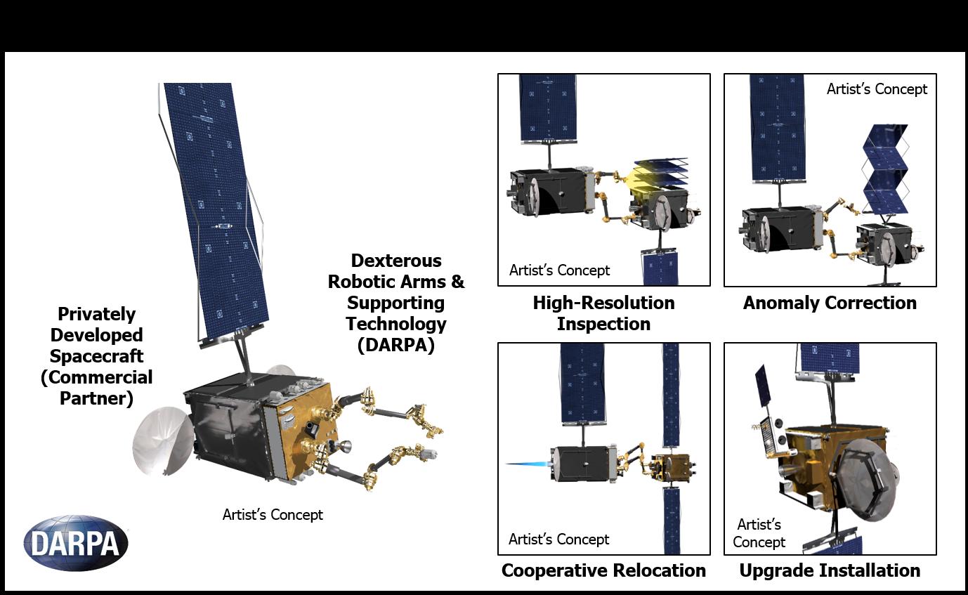 DARPA thinks it has the solution to satellite longevity