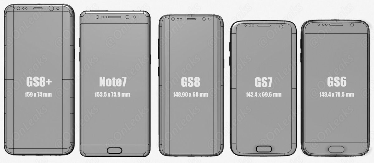 Estos renders del S8 sirven para comparar sus medidas frente a otros teléfonos