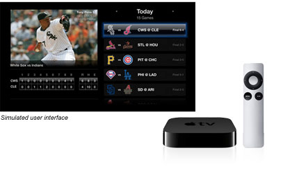 MLB.TV Apple TV